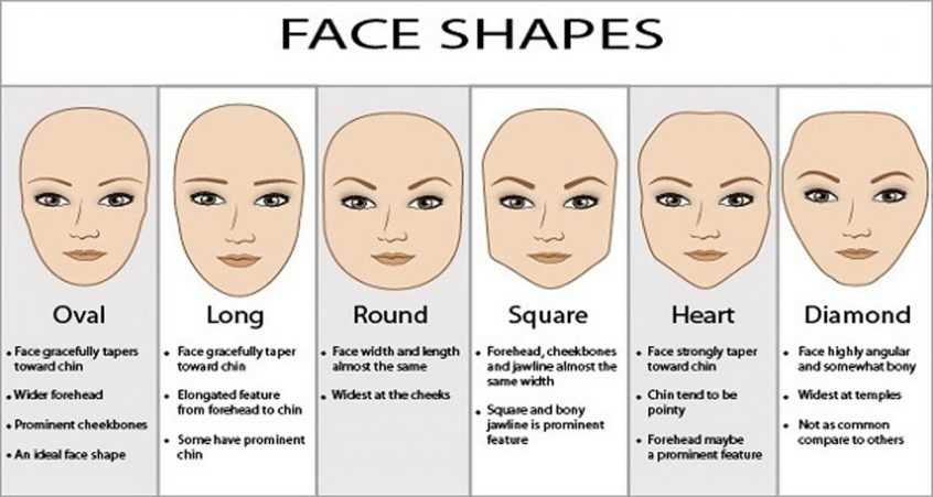 Frames and Face Shapes: Round -