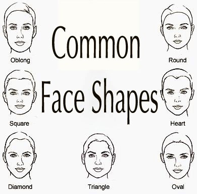 Frames and Face Shapes: Square -