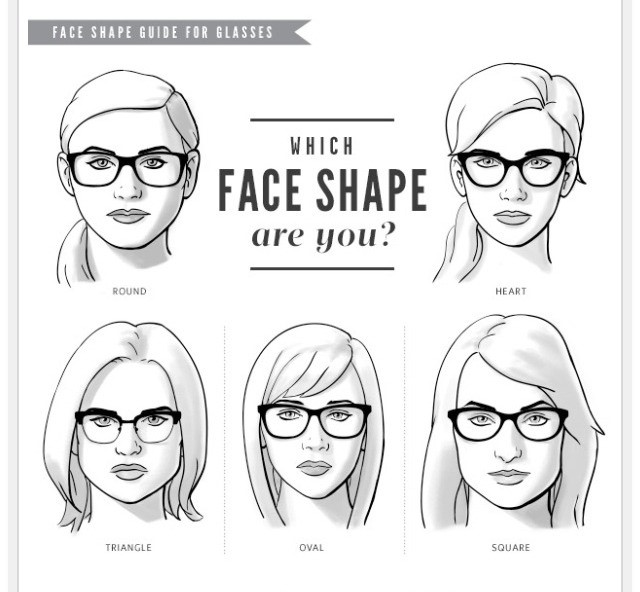 Frames and Face Shapes: Narrow/ Long/ Oblong -