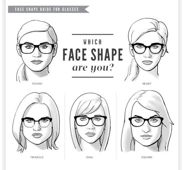 narrow face how to fix